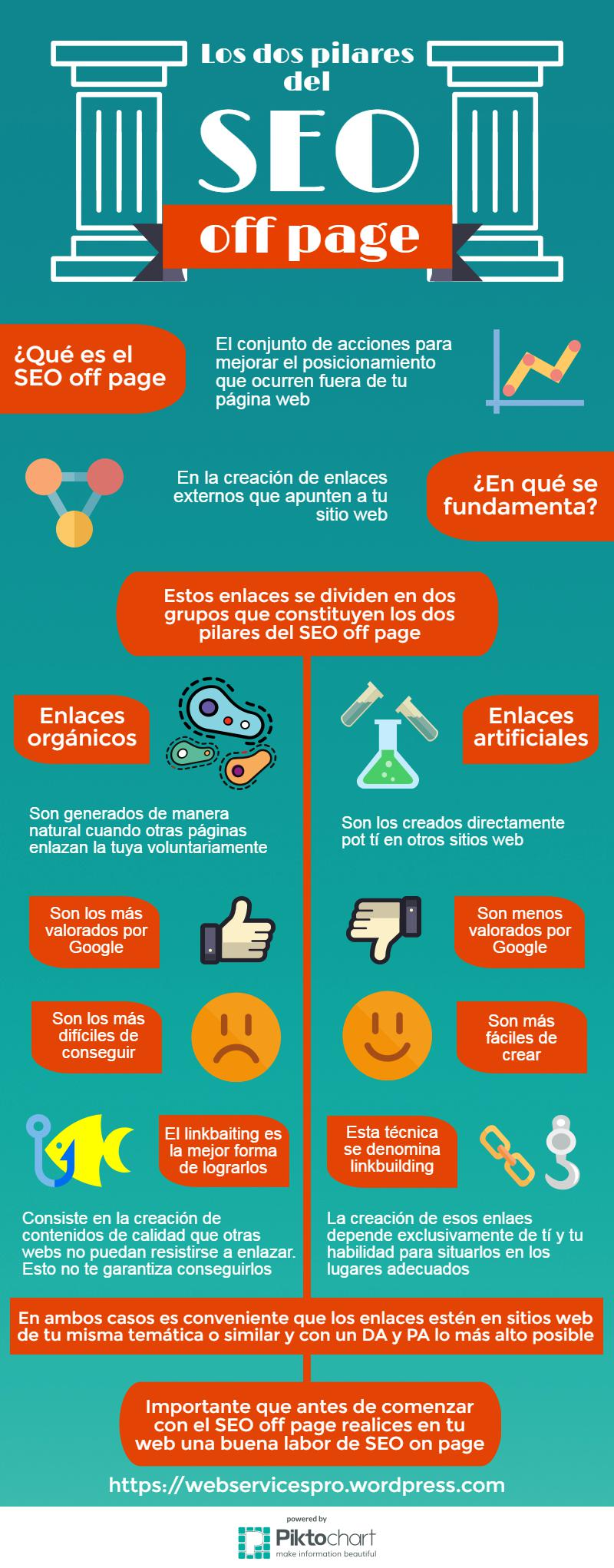 2 pilares del SEO On Page
