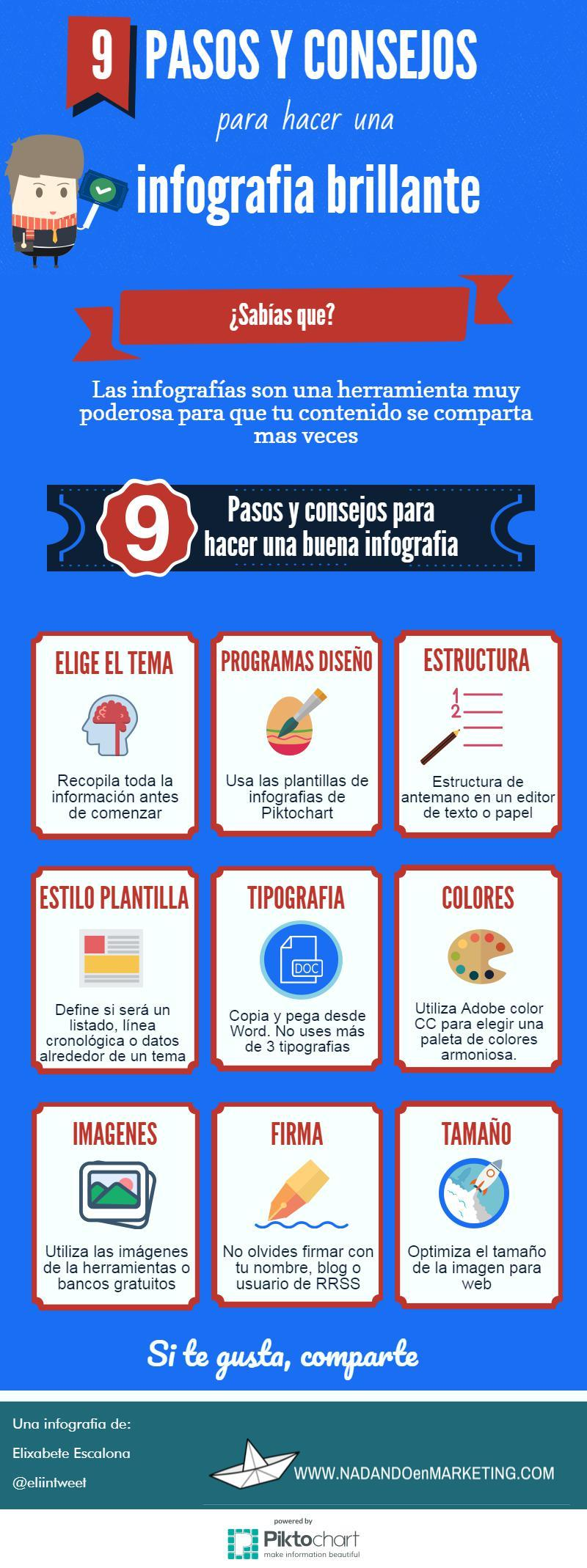 9 pasos y consejos para hacer una Infografía brillante
