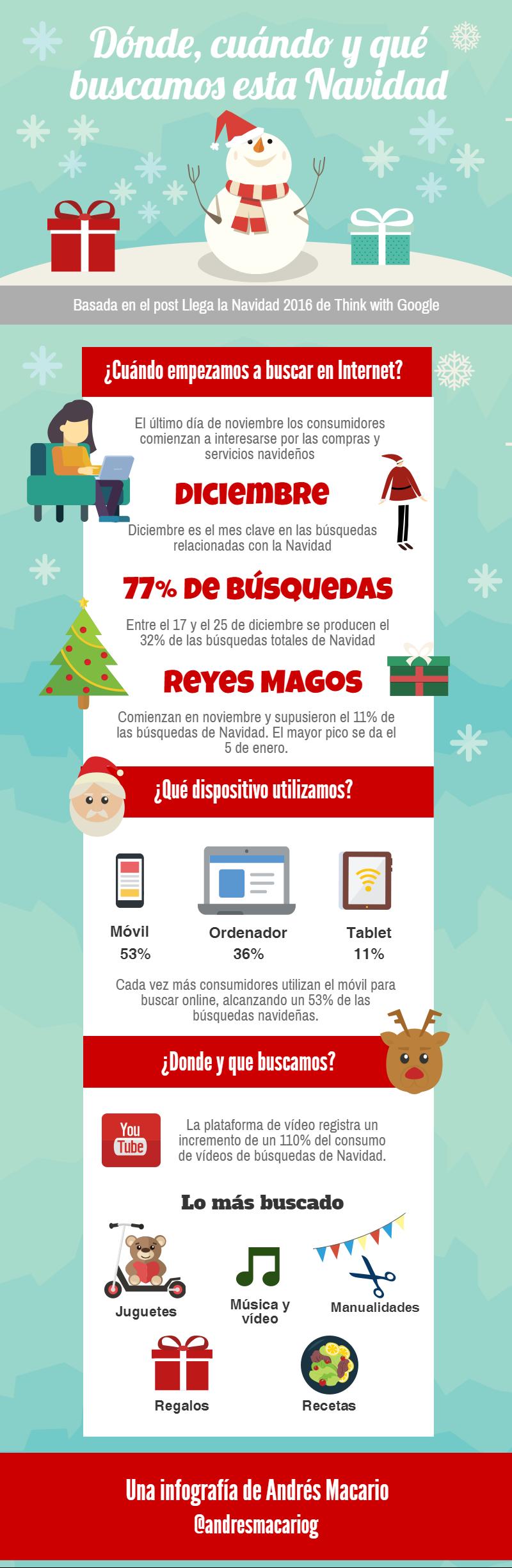 donde-cuando-y-que-buscamos-esta-navidad-infografia-andres-macario