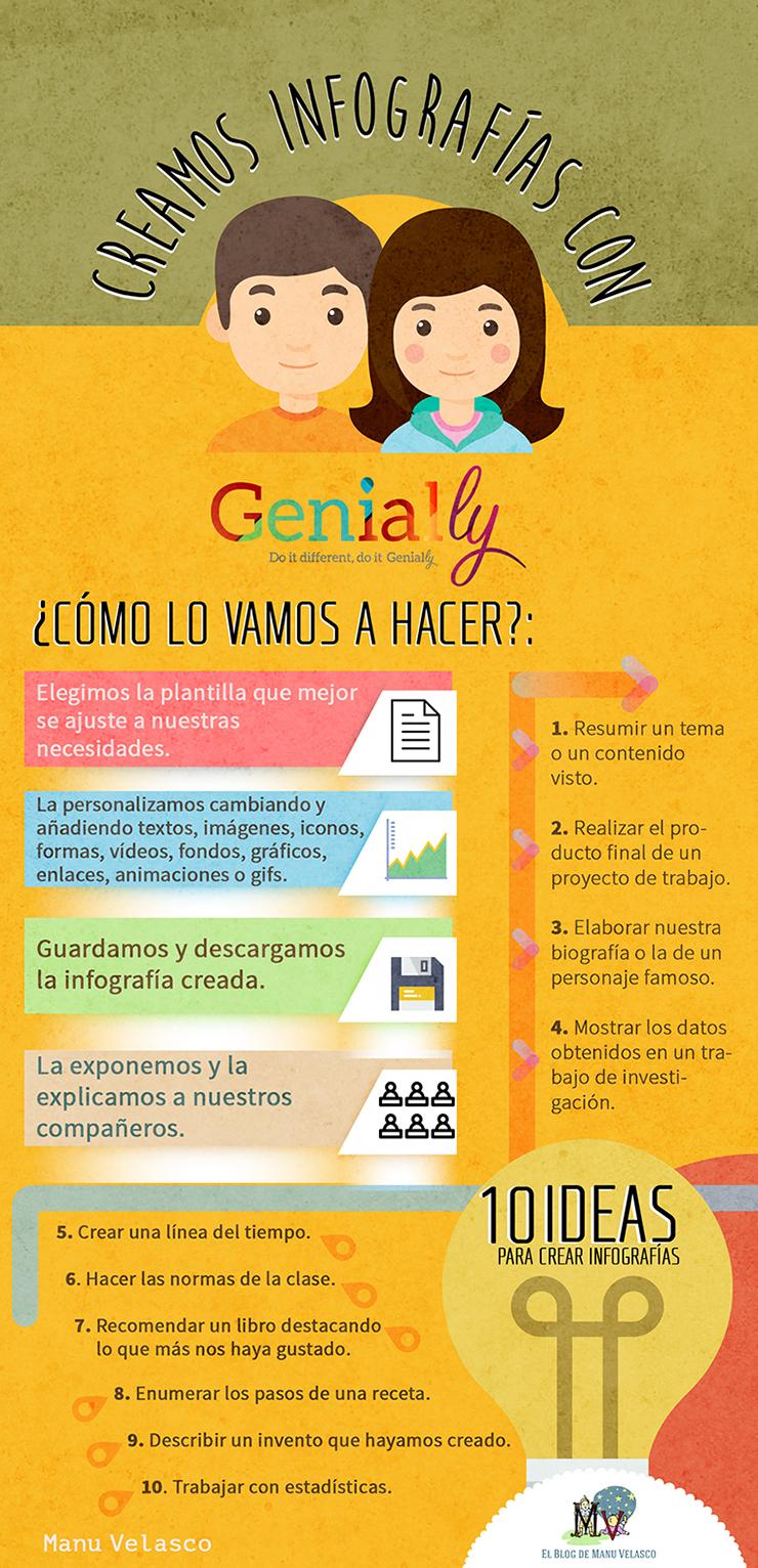 Creación de infografías con Genial.ly