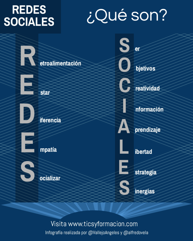 Redes Sociales: qué son #infografia