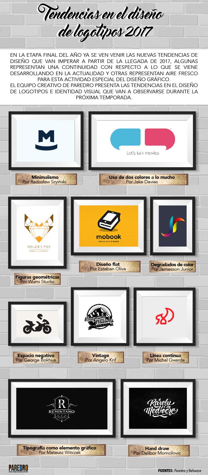 Tendencias en el diseño de logotipos 2017