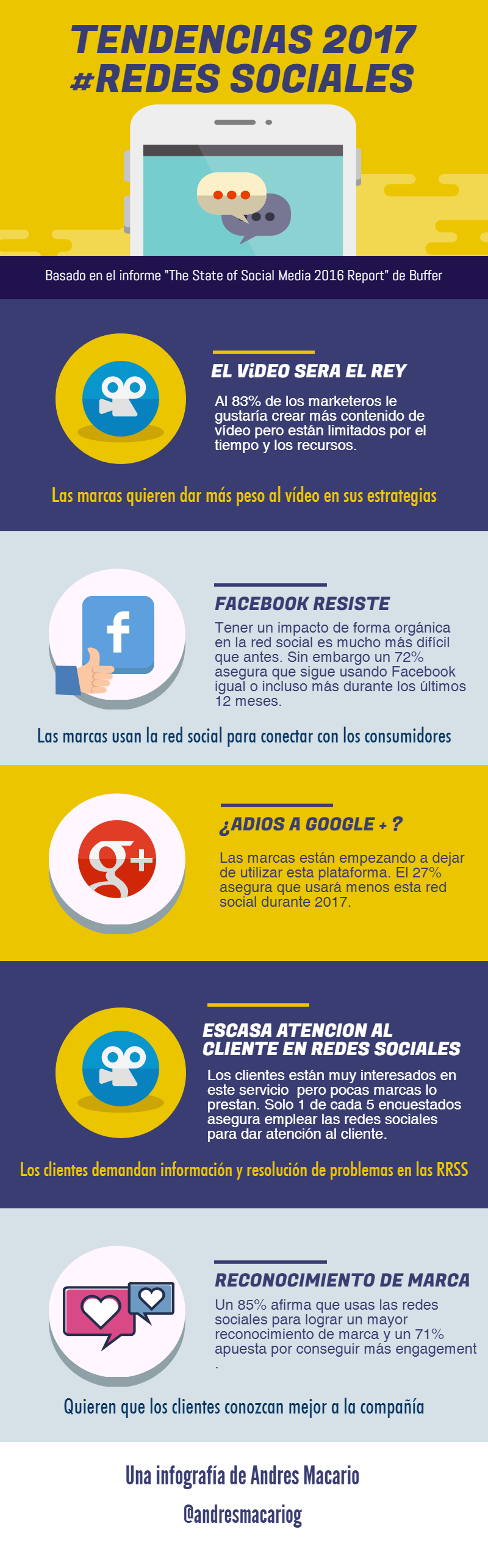 Social Media Marketing - Tendencias Redes Sociales 2017