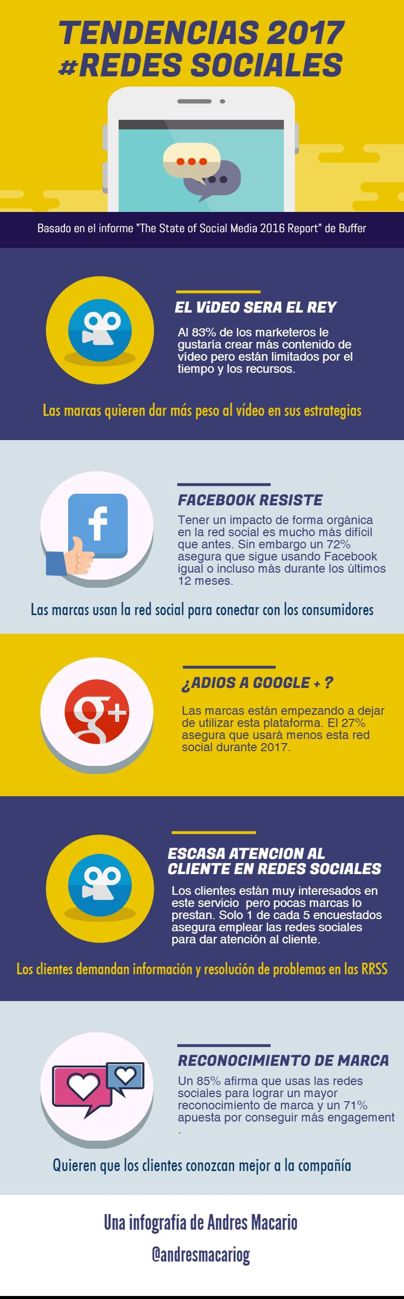 Social Media Marketing - Tendencias Redes Sociales 2017