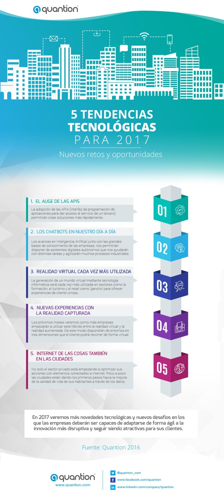 5 Tendencias Tecnológicas para 2017