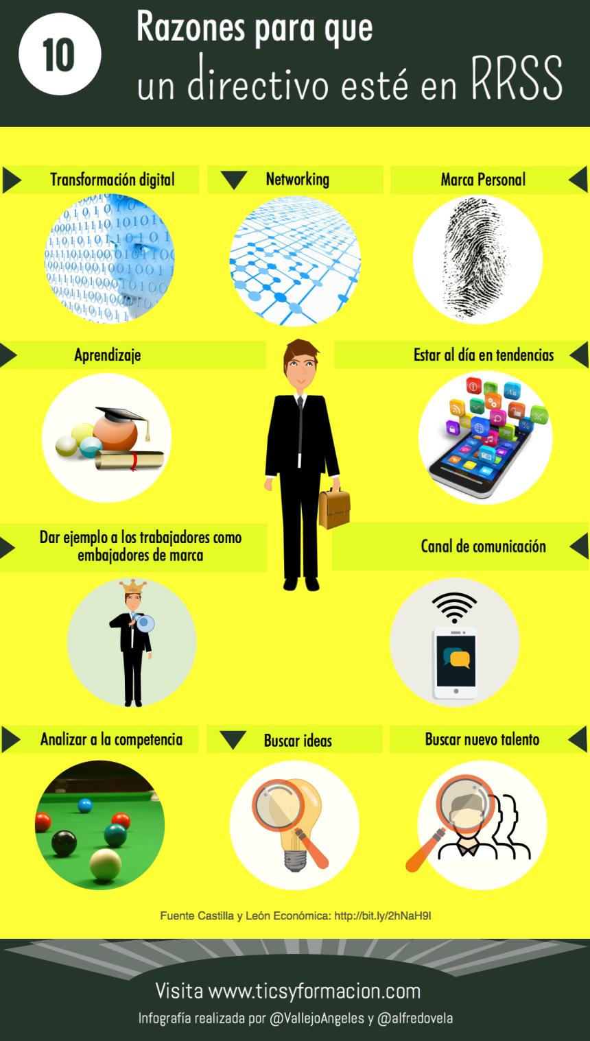 10 razones para que un Directivo esté en Redes Sociales