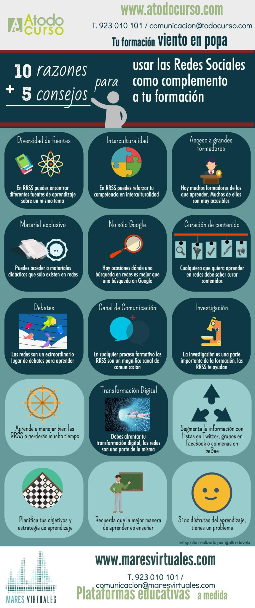 10 razones + 5 consejos para usar Redes Sociales en tu formación