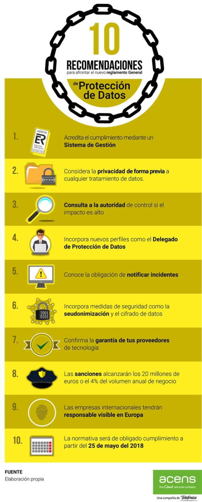 10 recomendaciones para el nuevo Reglamento de Protección de Datos