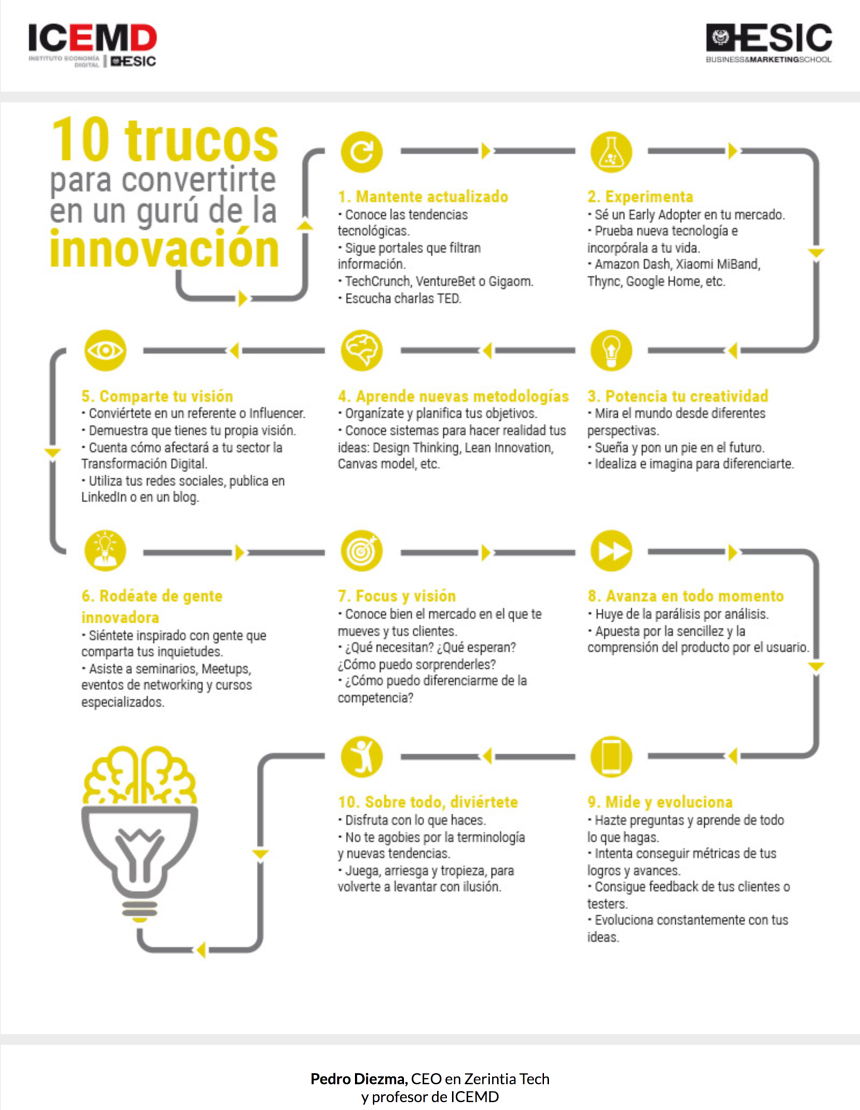 10 trucos para convertirte en un gurú de la Innovación
