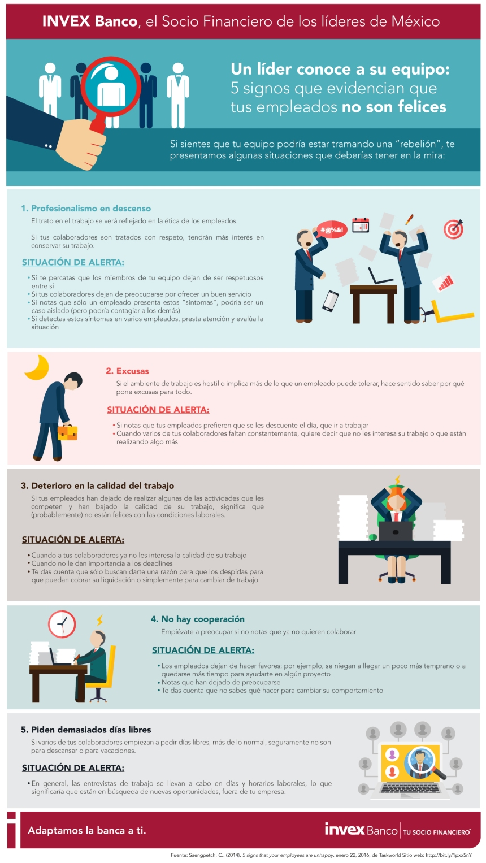 5 signos que evidencian que tus empleados no son felices