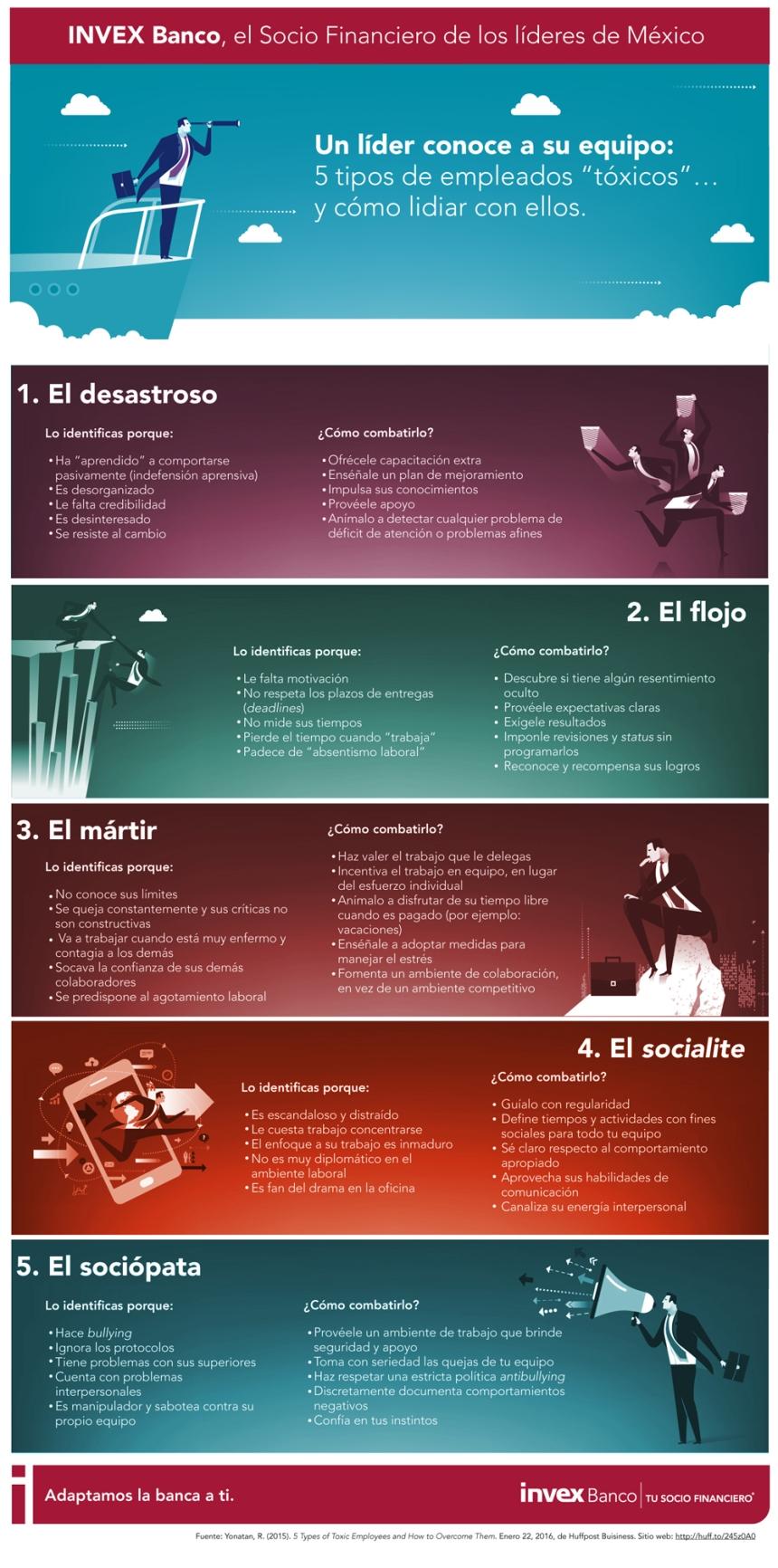5 tipos de empleados tóxicos y cómo lidiar con ellos