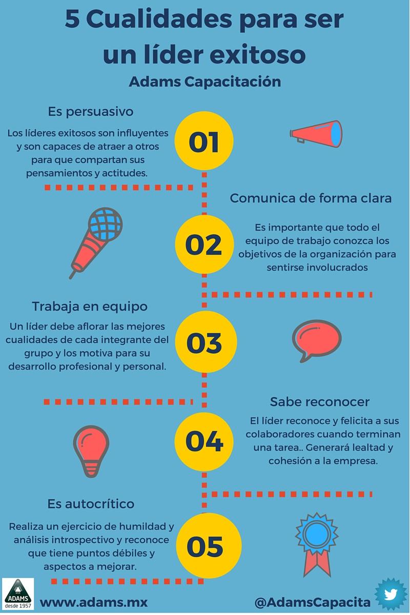 5 Cualidades para ser un líder de éxito