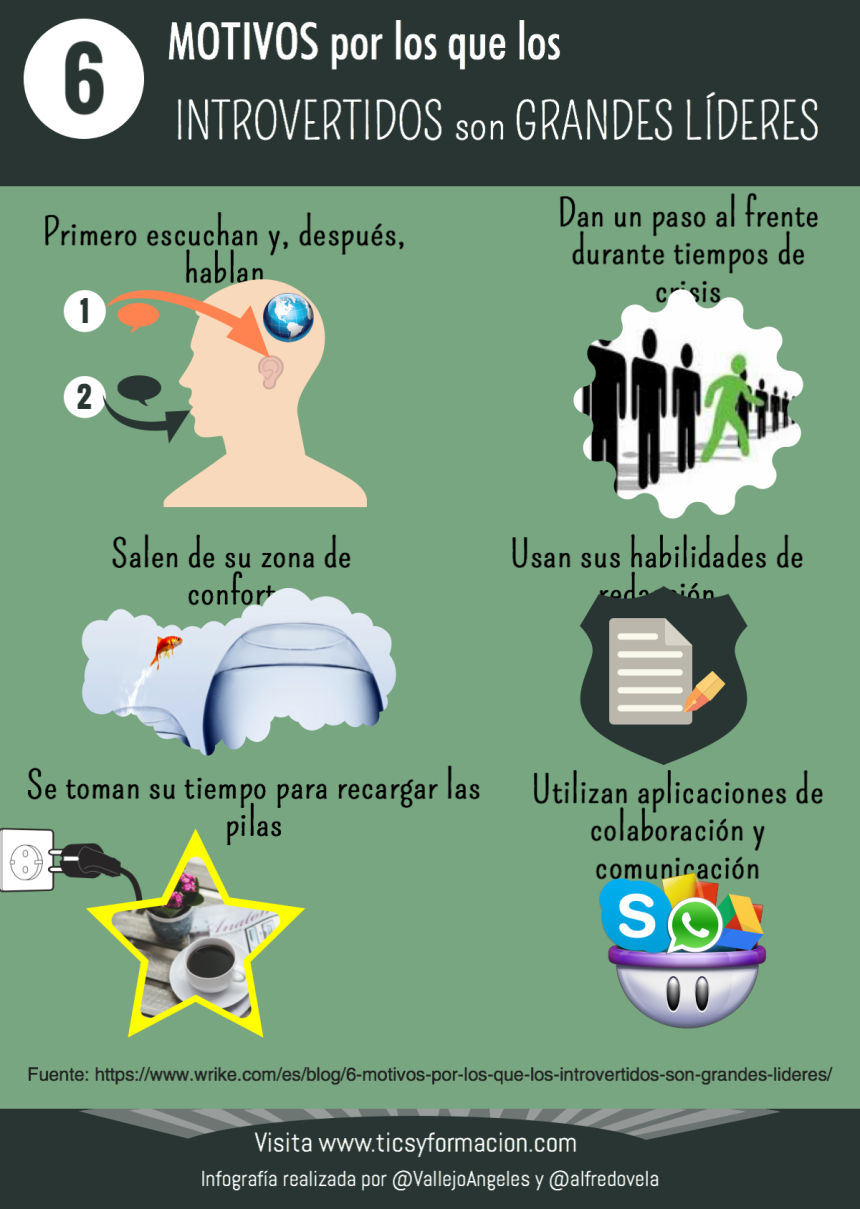 6 motivos por los que los introvertidos son grandes líderes