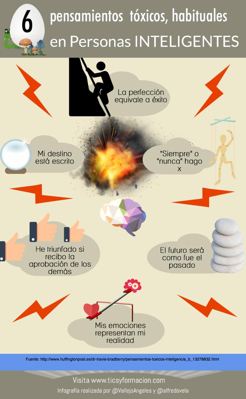 6 pensamientos tóxicos habituales en personas inteligentes