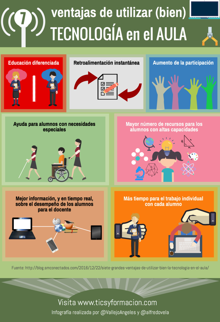 7 ventajas de utilizar (bien) la tecnología en el aula