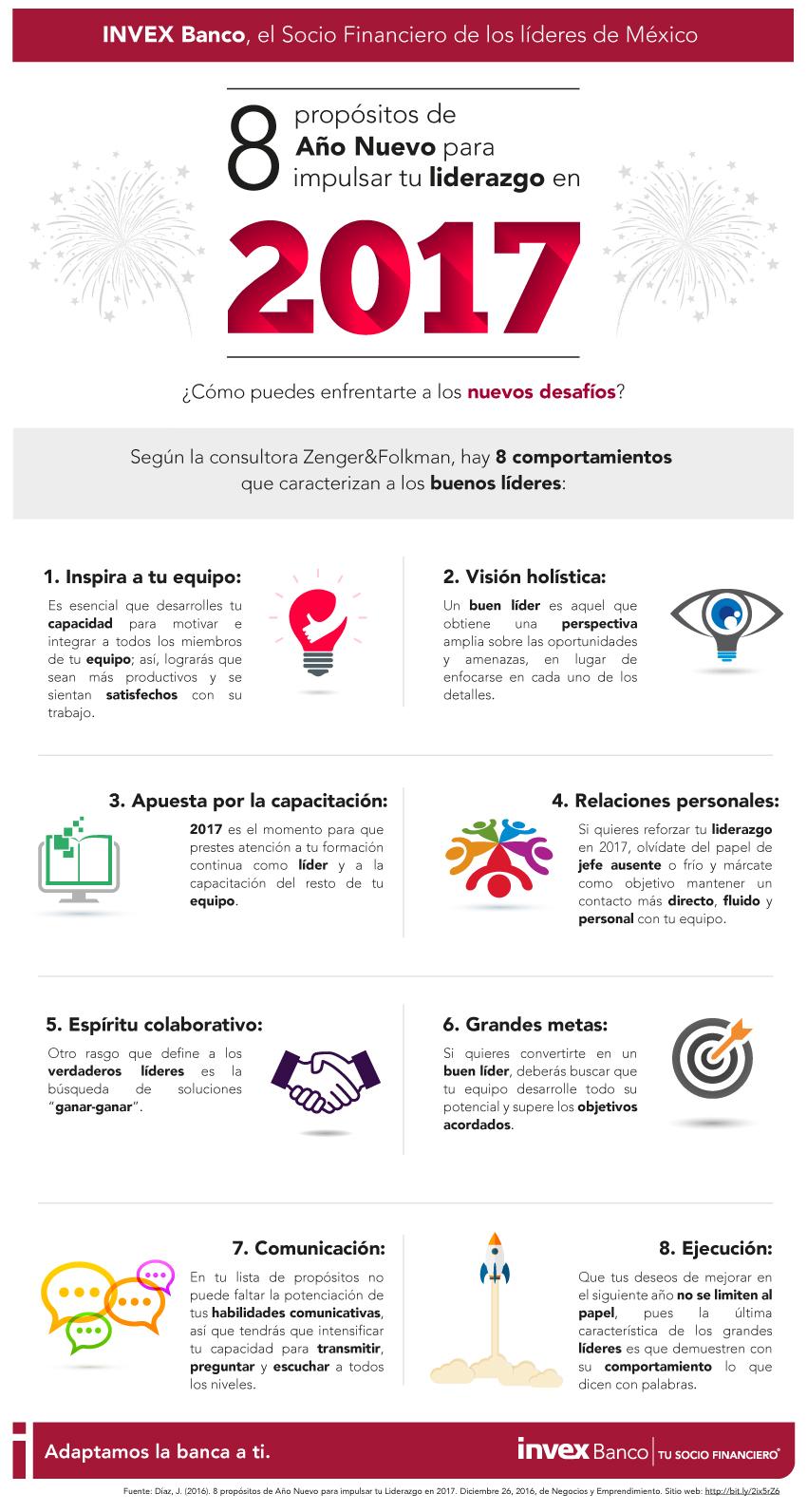 8 comportamientos de los buenos líderes