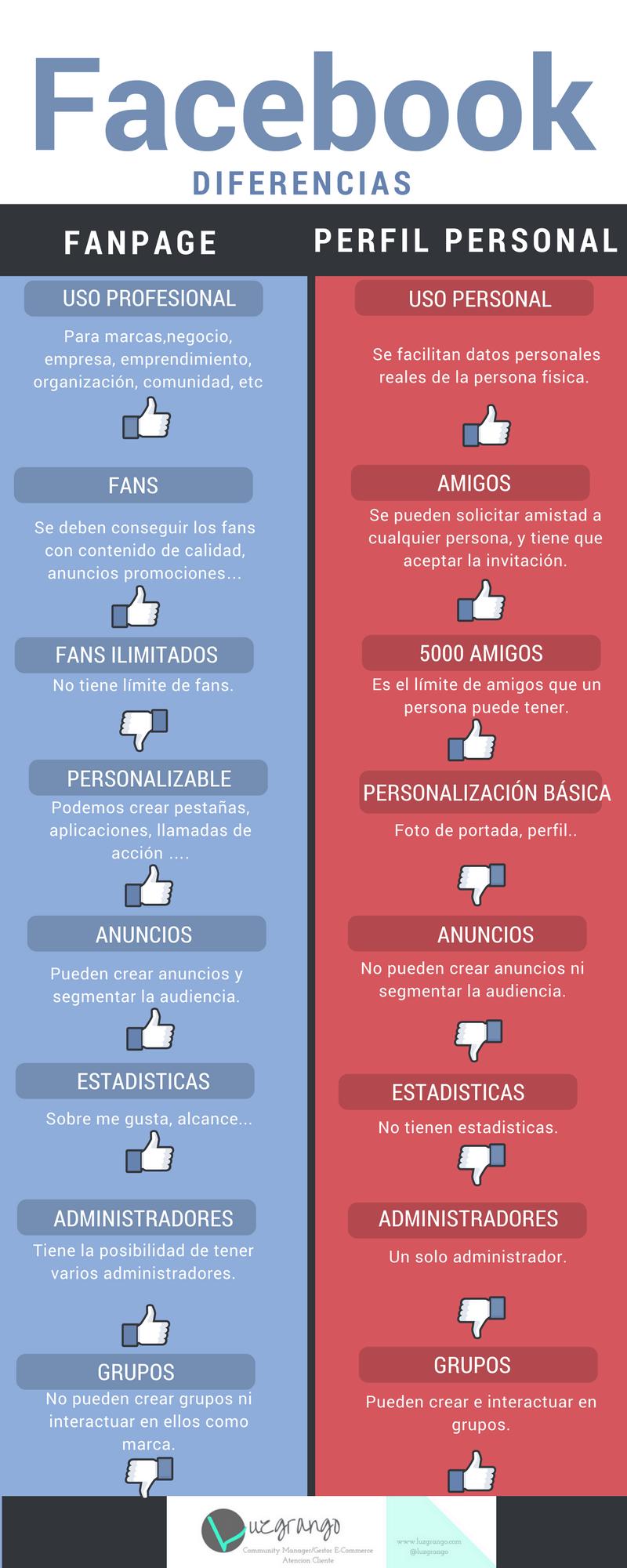 8 diferencias entre un perfil y una página en Facebook