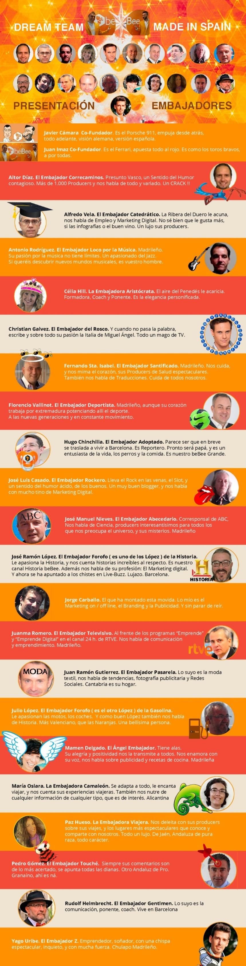 Embajadores de beBee Made in Spain