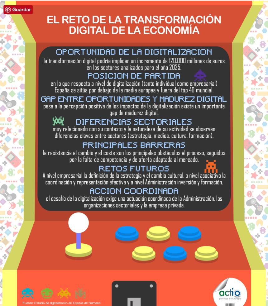 El reto de la Transformación Digital en la Economía