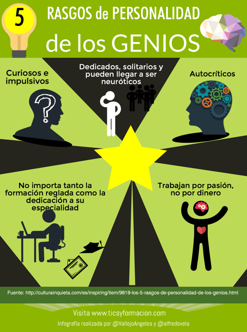 5 rasgos de personalidad de los genios
