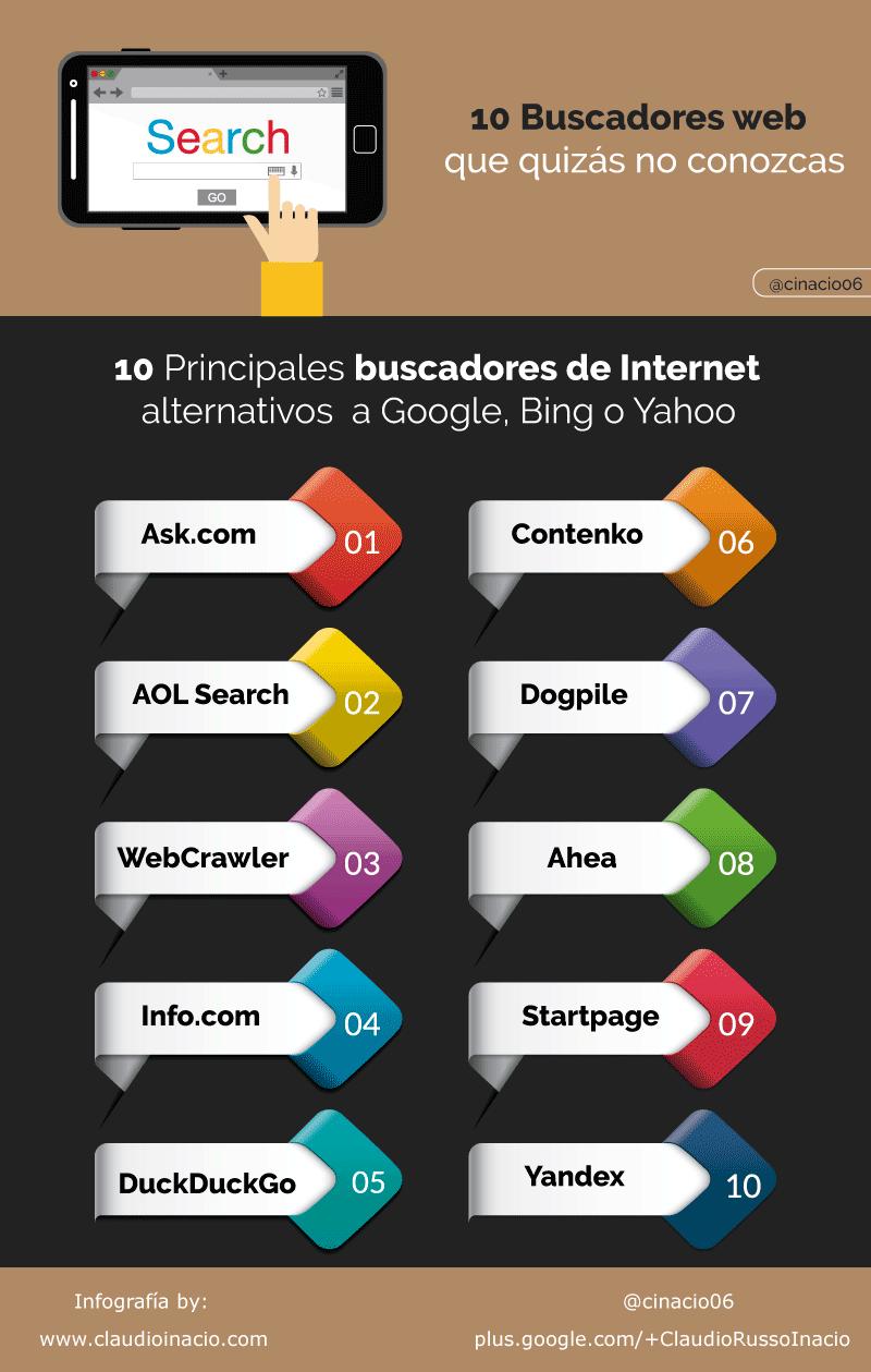 10 buscadores web alternativos