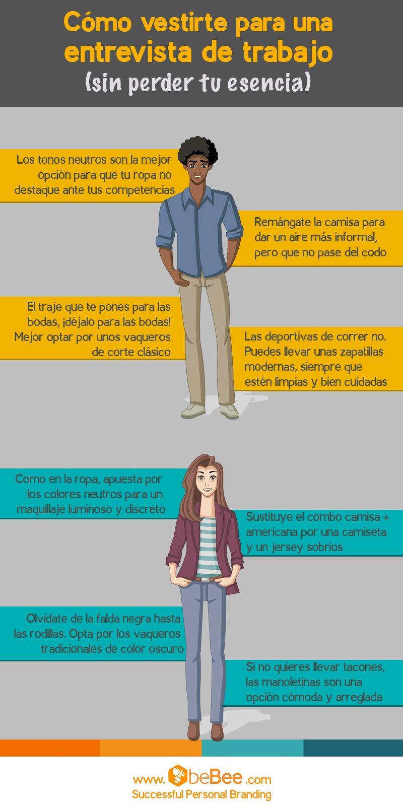 Cómo vestirte para una entrevista de trabajo