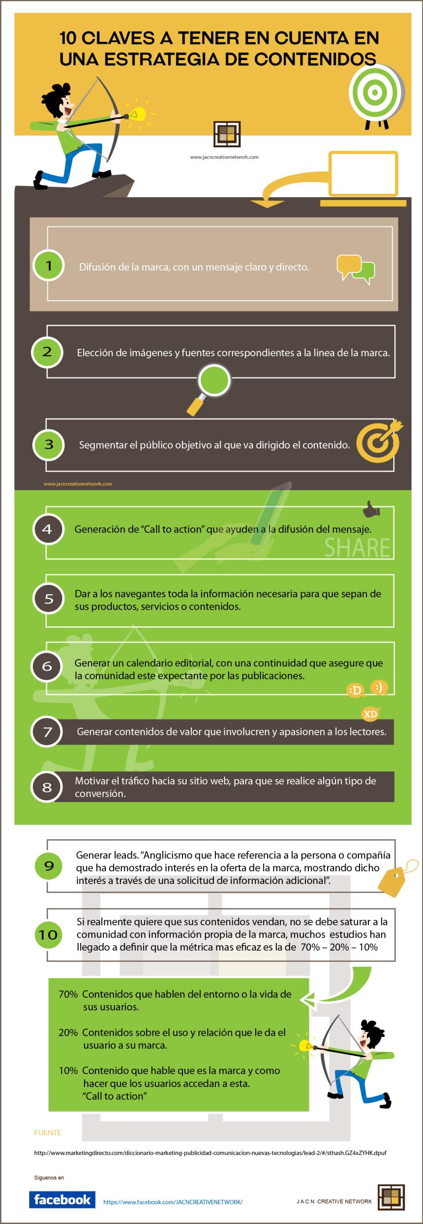 10 claves a tener en cuenta en una estrategia de contenidos