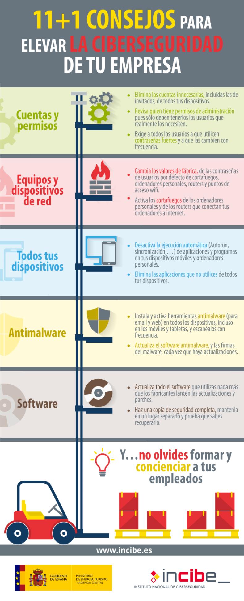11+1 consejos para elevar la ciberseguridad de tu empresa