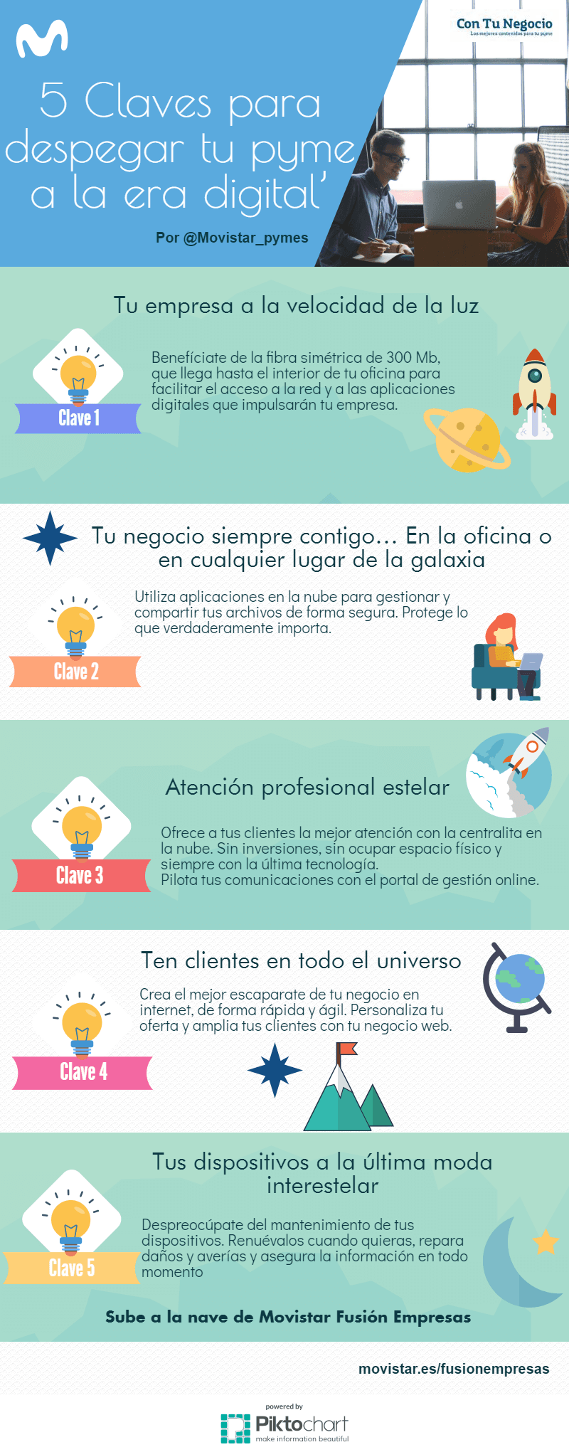 5 claves para despegar tu pyme a la era digital