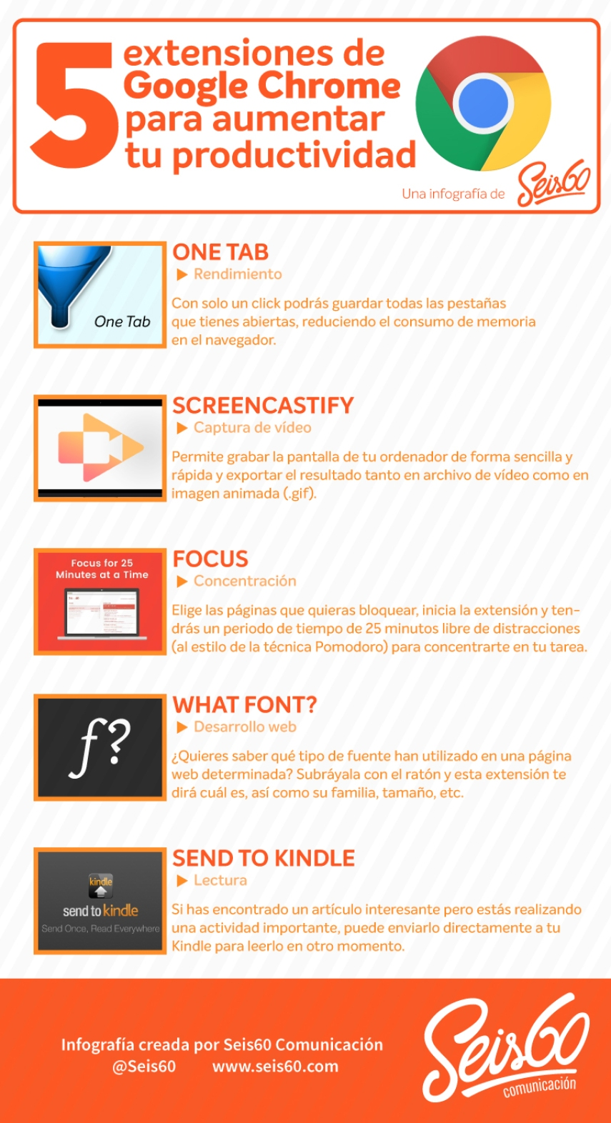 5 extensiones de Google Chrome para aumentar tu productividad