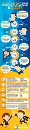 6 claves para captar y fidelizar clientes en firmas de abogados