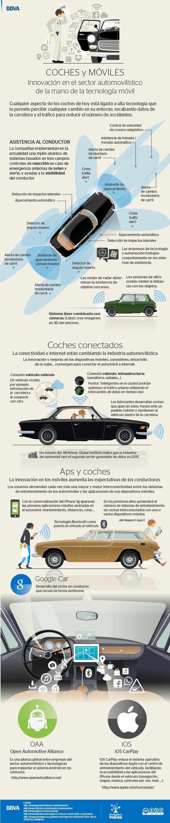 Coches y móviles: Innovación en el sector automovilístico de la mano del móvil