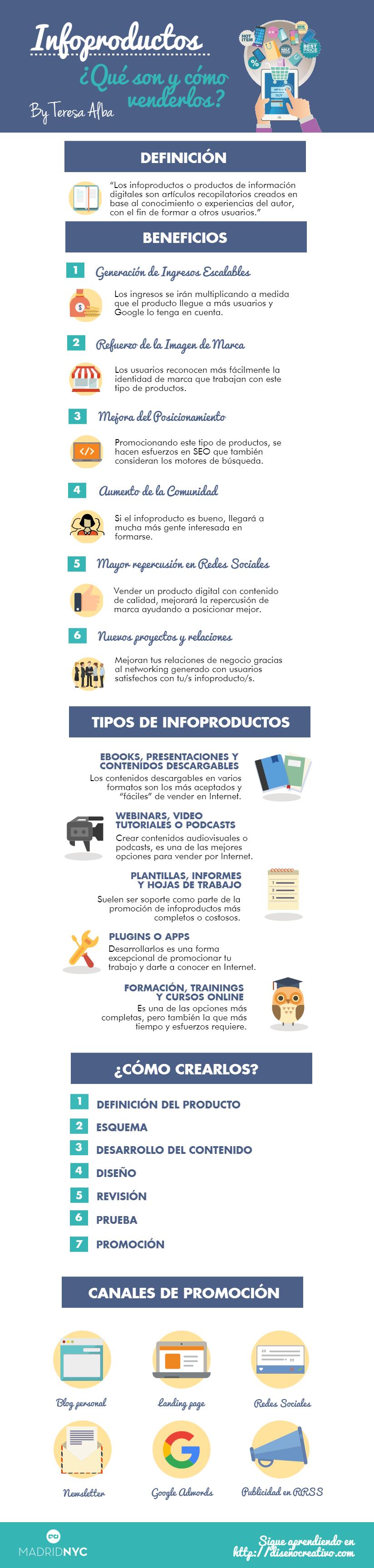 Infoproductos: qué son y cómo venderlos