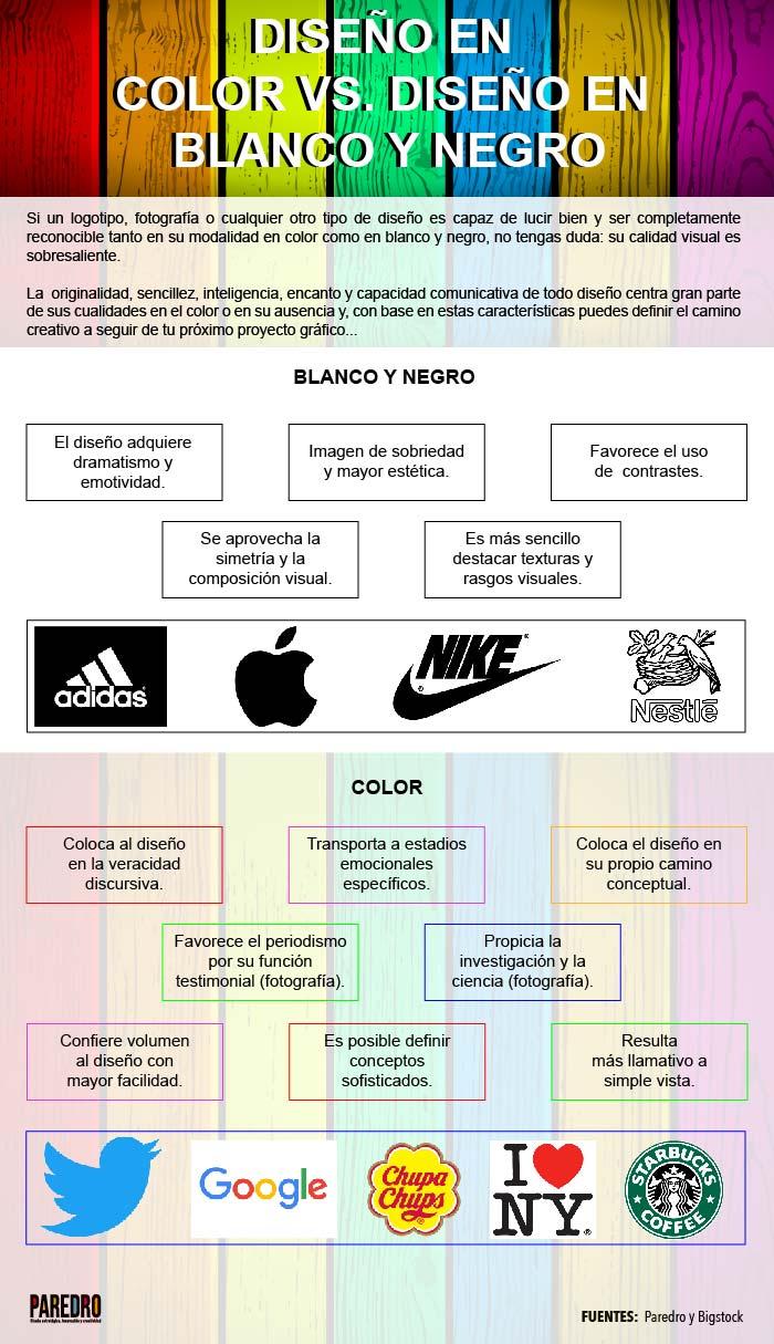 Diseño en color o Diseño en blanco y negro