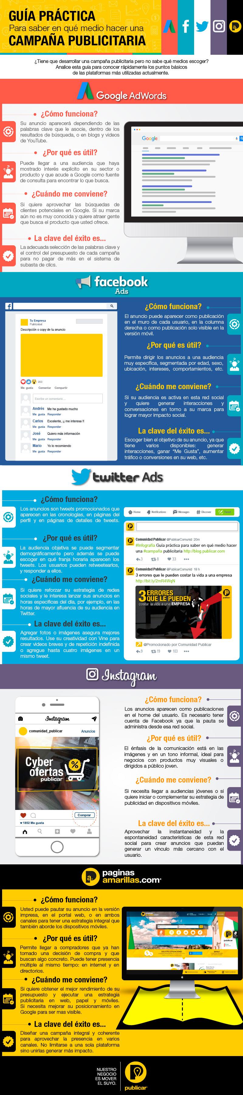Guía práctica para elegir medio para campaña publicitaria