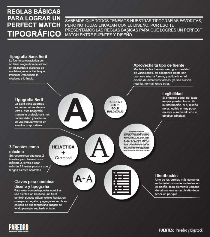 Tipografía: reglas para unir fuentes y diseño