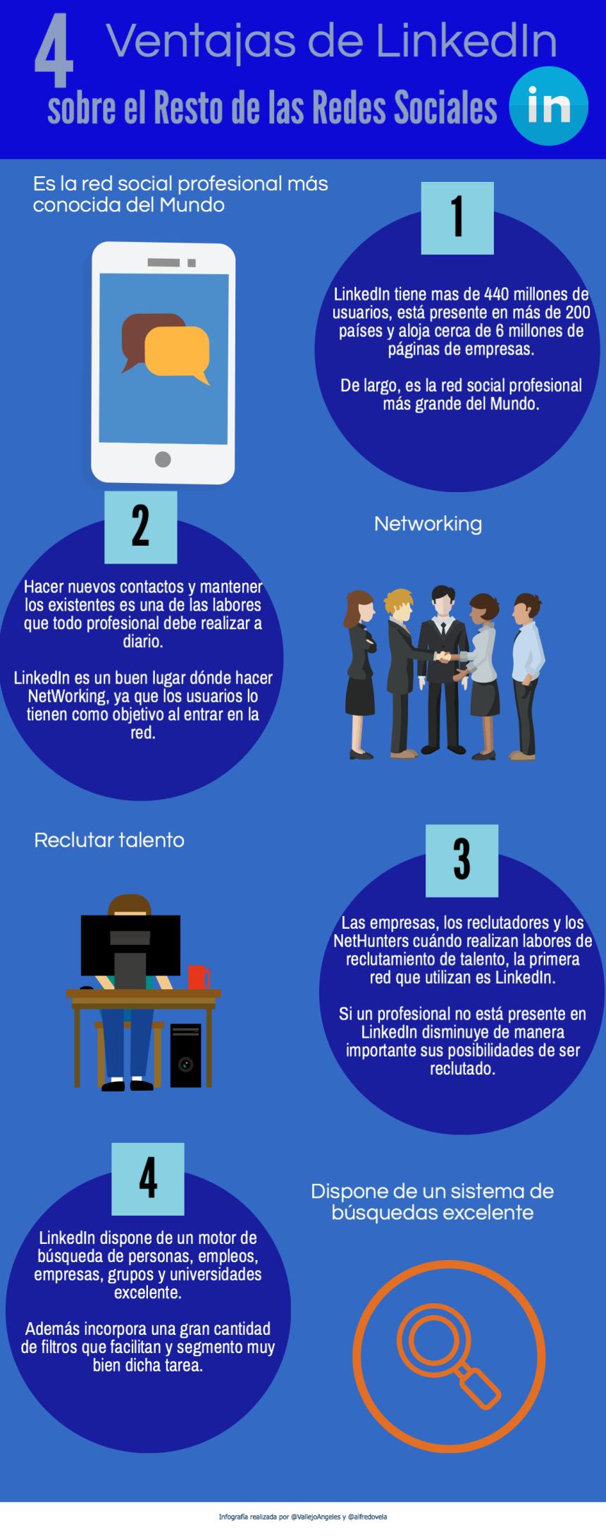 cuatro ventajas de LinkedIn sobre otras Redes
