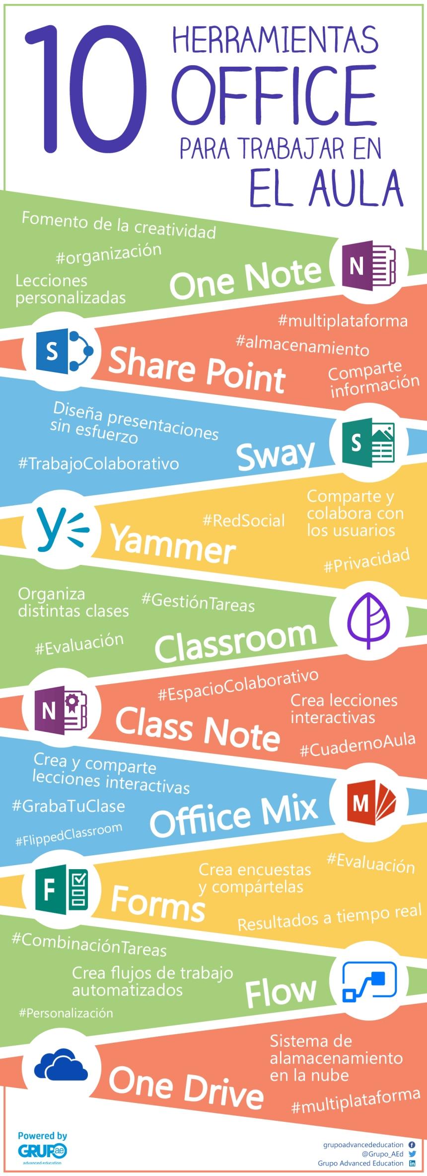 10 herramientas Office para usar en el aula