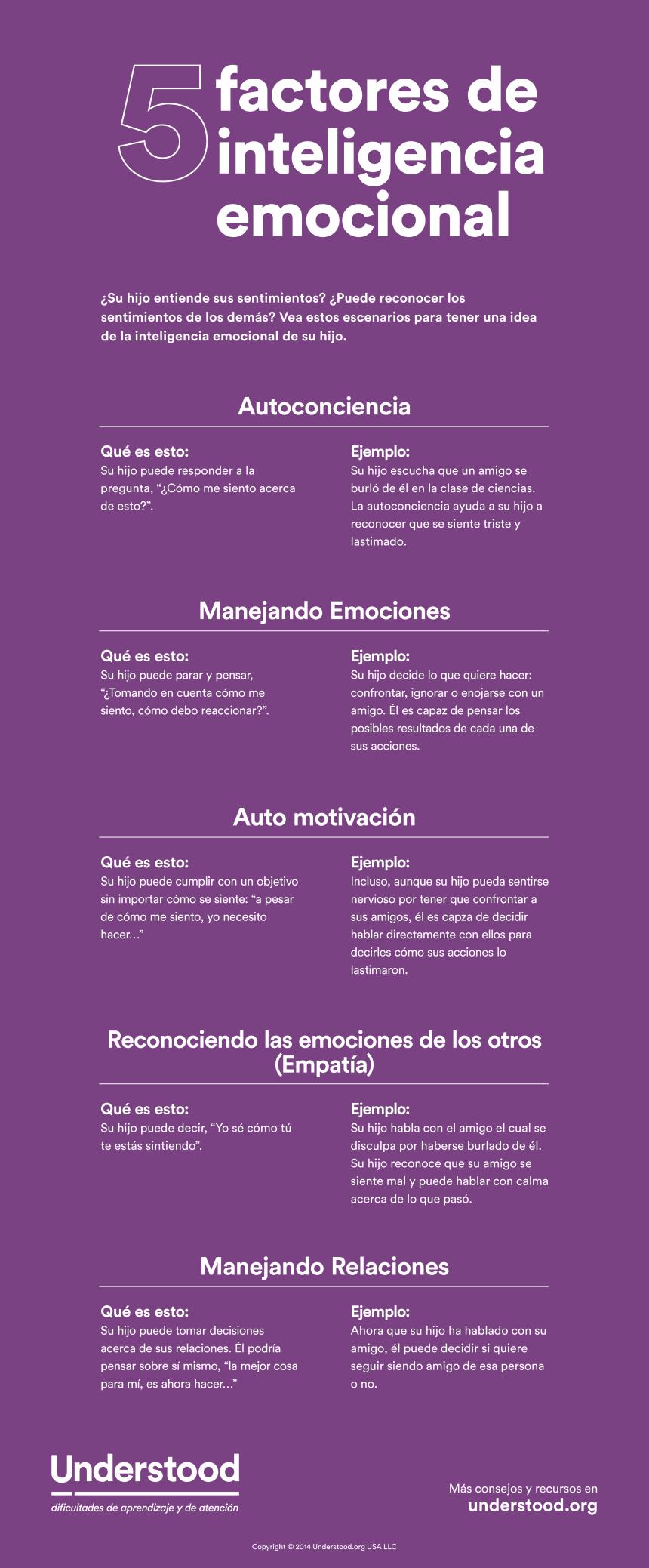 5 factores de Inteligencia Emocional