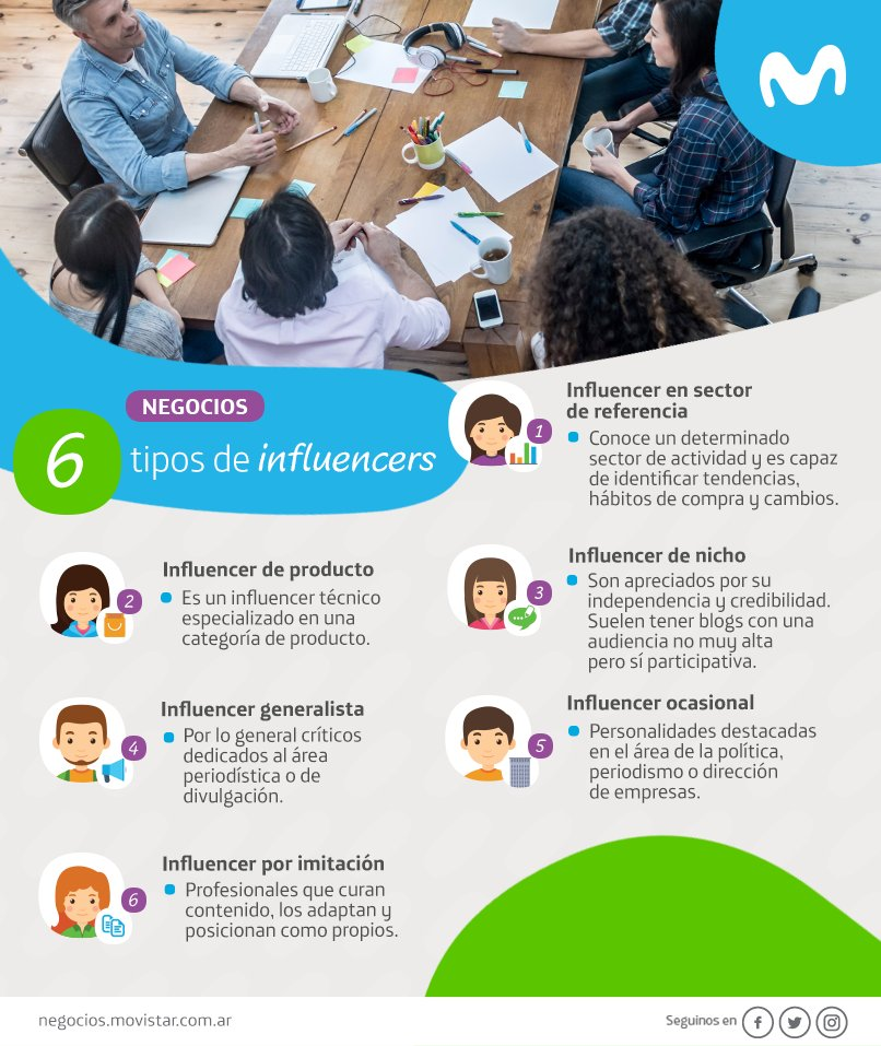 6 tipos de Influencers