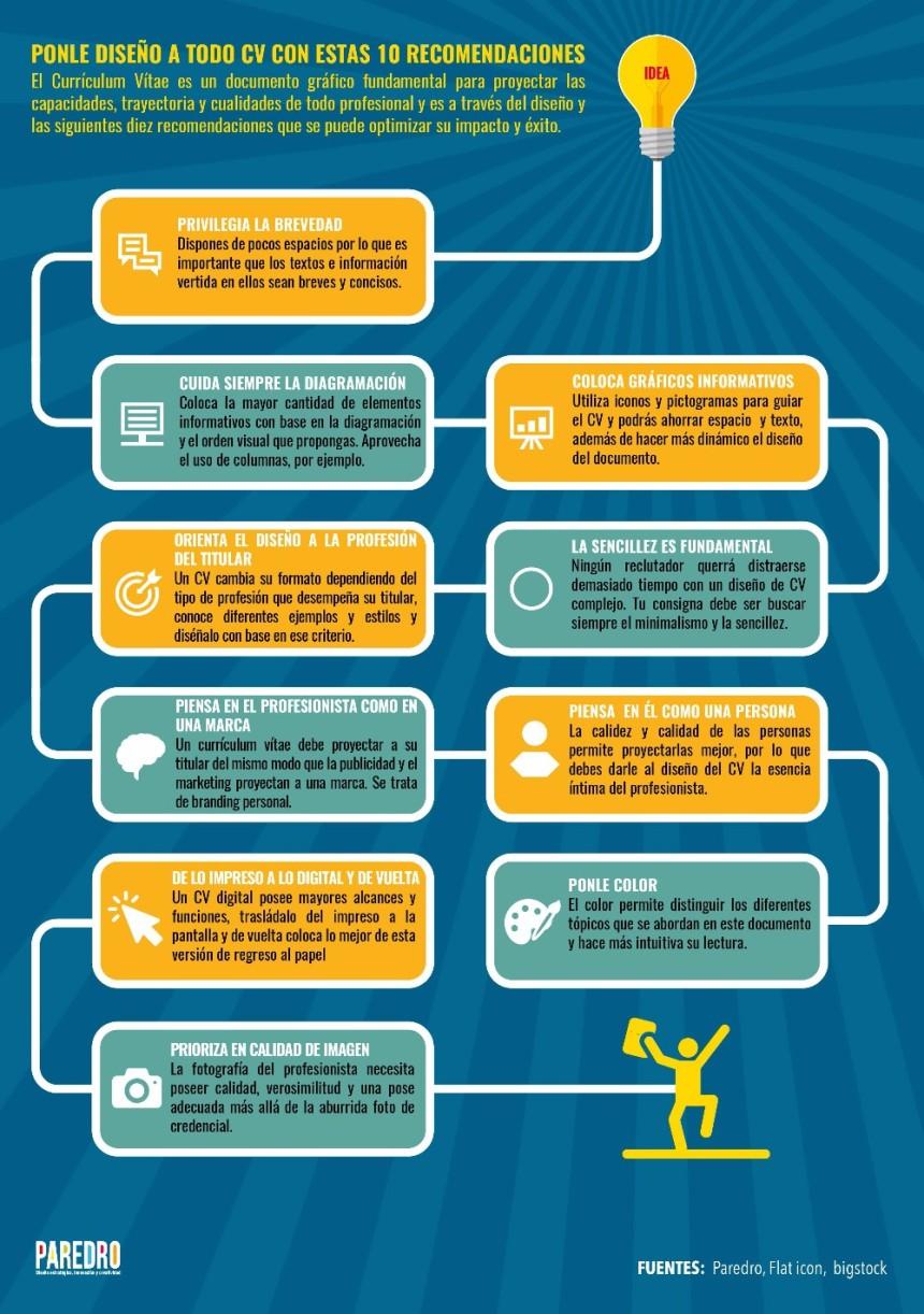 10 elementos de diseño para un gran Currículum
