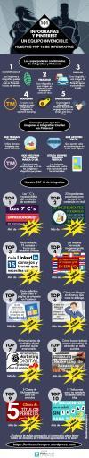Infografías y Pinterest: el equipo perfecto