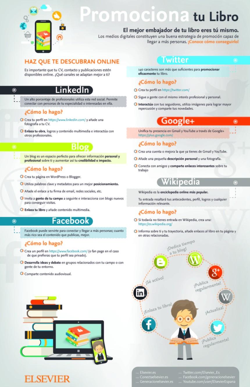 Promociona tu libro en los Medios Sociales