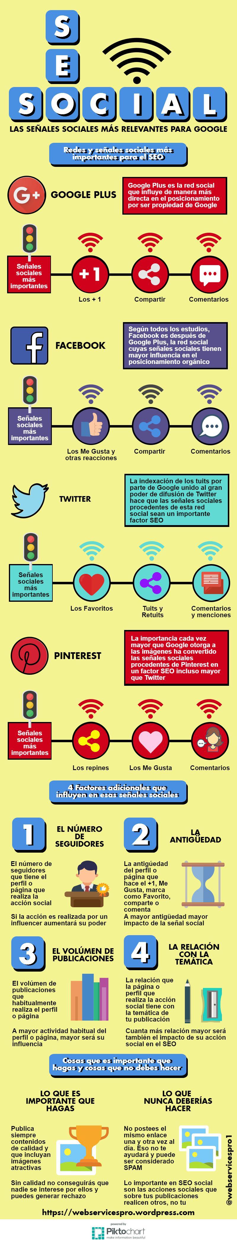 SEO Social: las señales sociales más relevantes para Google
