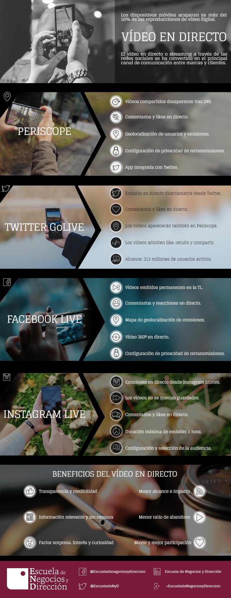 Vídeo en directo en Redes Sociales