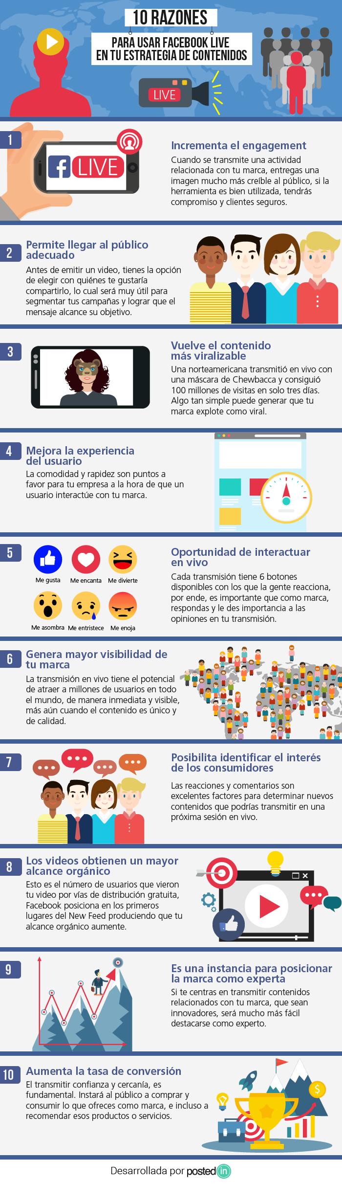 10 razones para usar Facebook Live en tu estrategia de contenidos