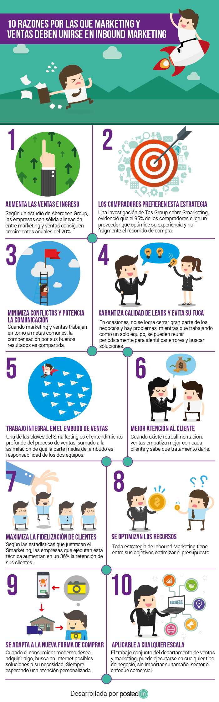 10 razones por las que Marketing y Ventas deben unirse en Inbound Marketing