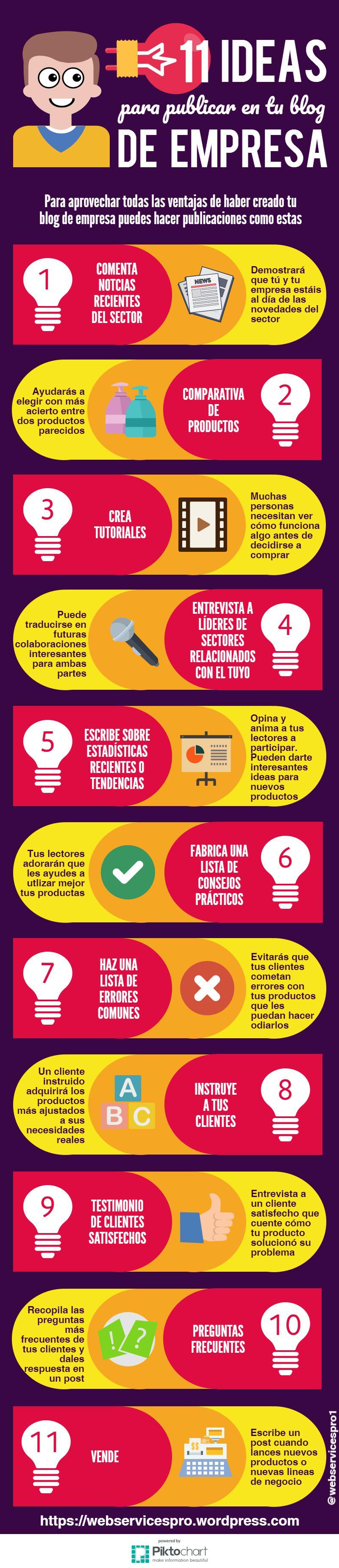 11 Ideas para publicar en tu blog de empresa