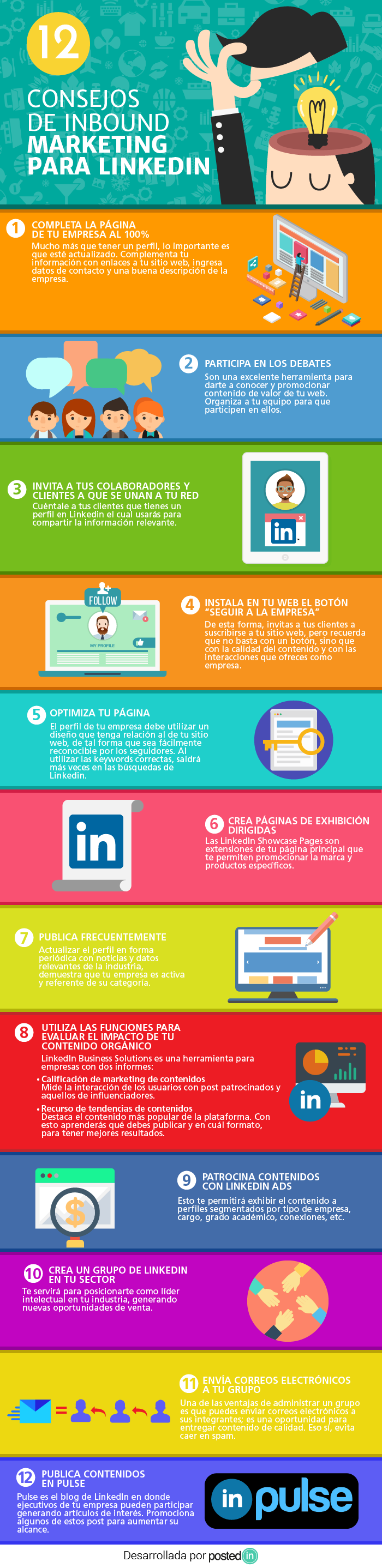 12 consejos de inbound marketing para LinkedIn