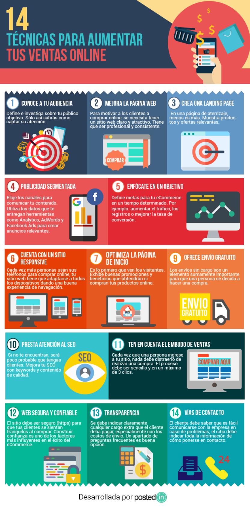 14 técnicas para aumentar tus ventas online